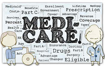 Medicare 101 medicare coverage options graphic