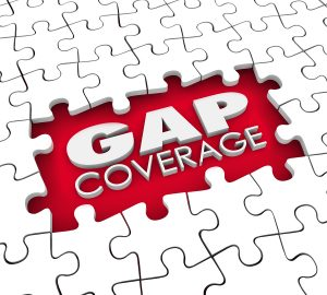 Coverage Gap to illustrate supplemental protection needed for your insurance policy