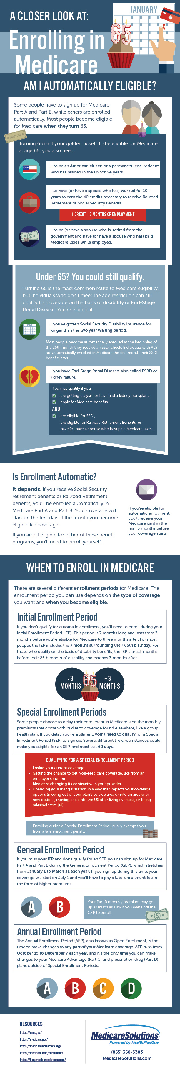 A closer look at enrolling in Medicare - Infographic