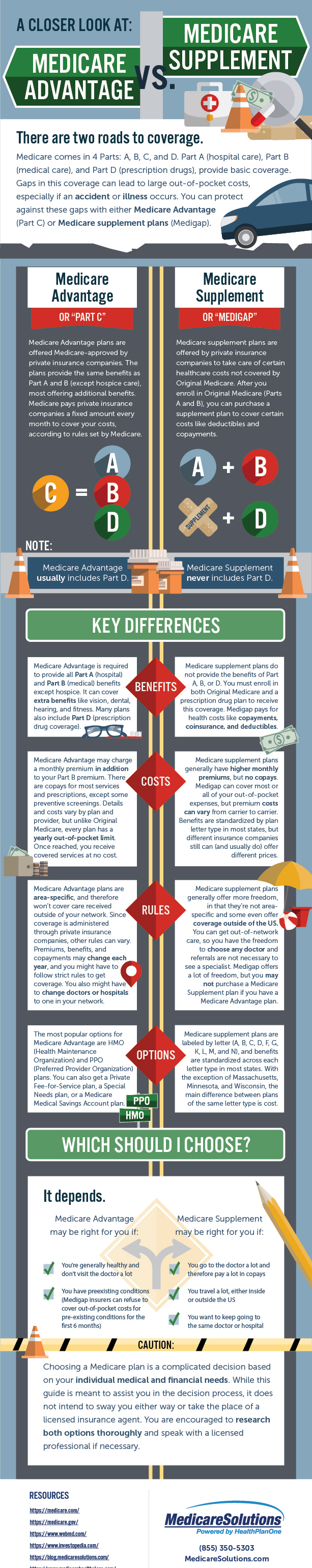 Medicare Advantage compared to Medicare Supplement infographic